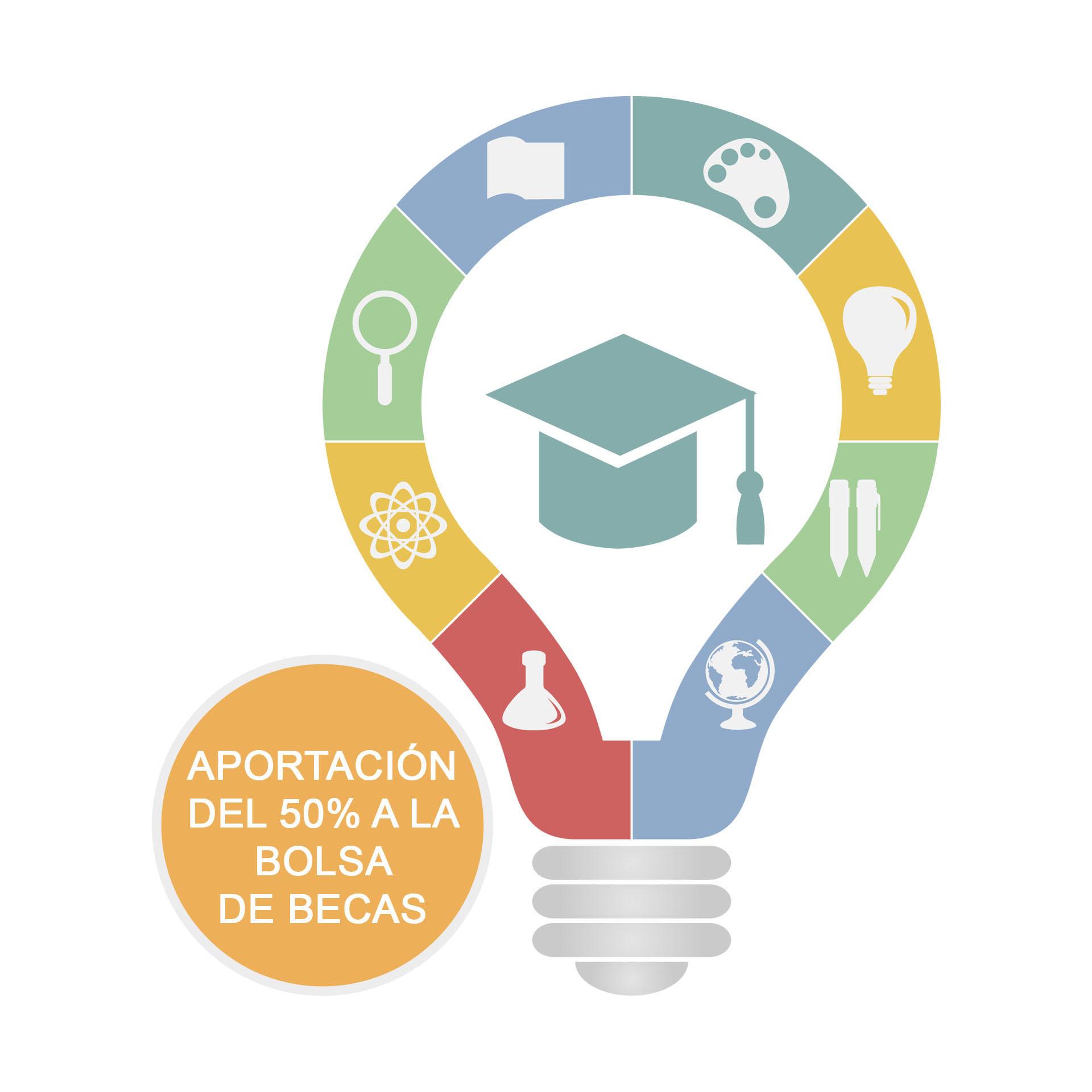 Centro educativo con consultoría energética de Ka Educa
